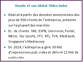 Ooyala_global_video_index