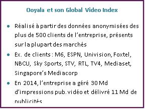 Ooyala_global_video_index
