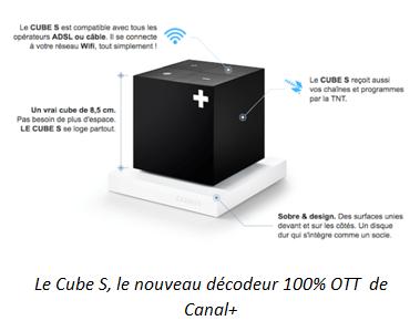 cube_s