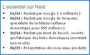 nest_essentiel