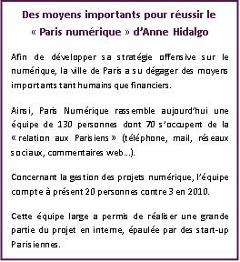 paris_numérique