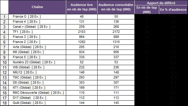 tab audience2