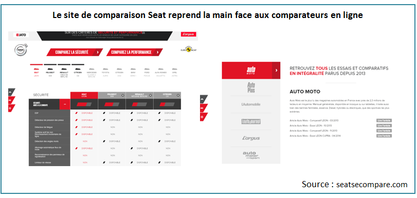 automobile_seat_compare