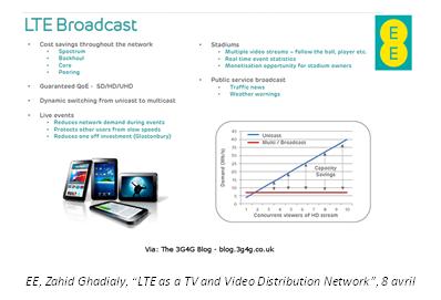 lte_broadcast