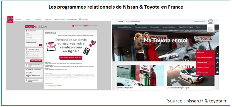 nissan_toyota_e_commerce