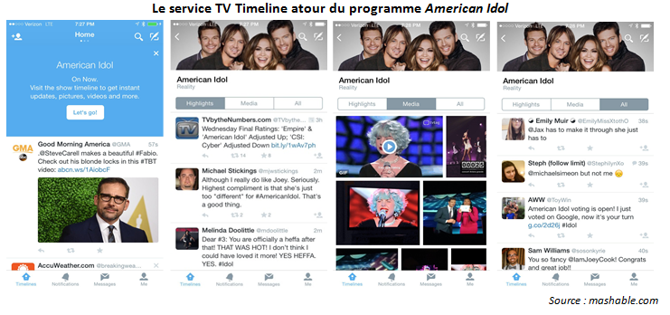 service_tv_timeline_american_idol