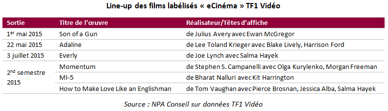 tf1_ecinema3