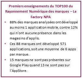 Données TOP100 IRNM Mobile FactoryNPA